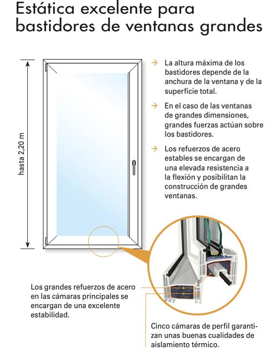 ventanas_cuadro